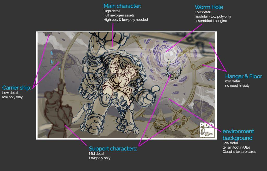 Maya- UE4] Secrets of Human Shaders in UE4 : 네이버 블로그