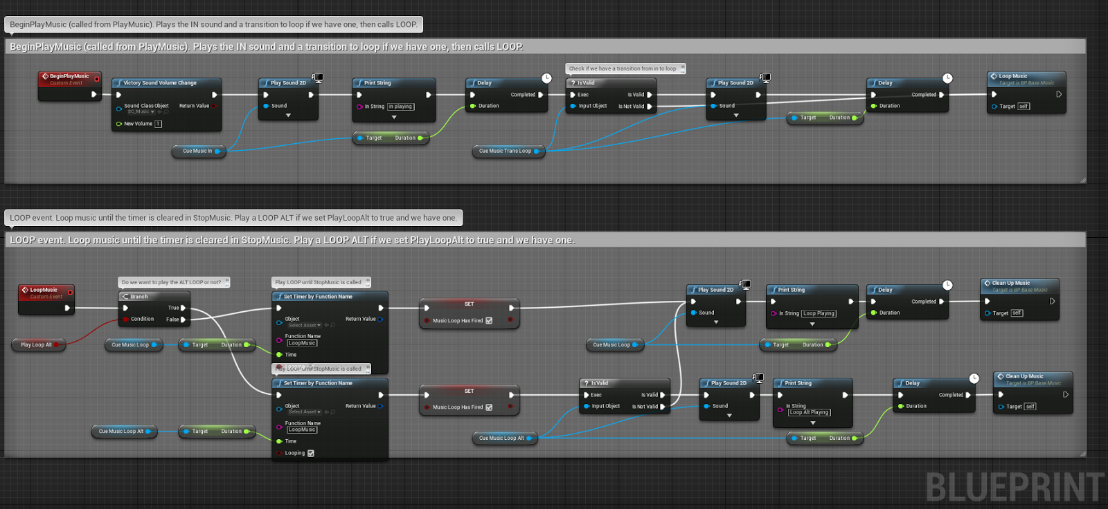 Using timeline animations in unreal engine 4 blueprint basics using timeline animations in unreal engine 4 blueprint basics pinterest unreal engine timeline and engine malvernweather Image collections